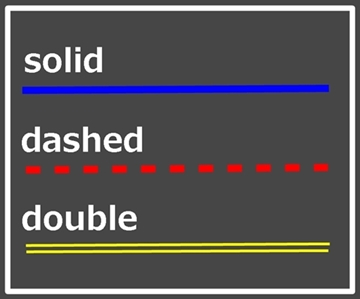 CSS線の種類