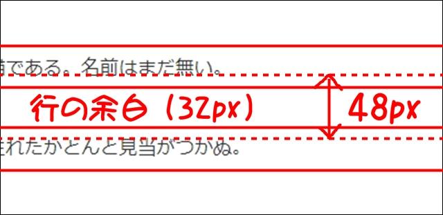 文章と文章の間の余白 48px
