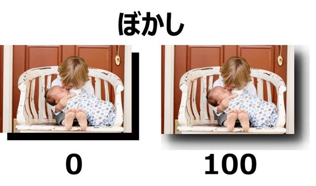 影のぼかし具合 0%と100%