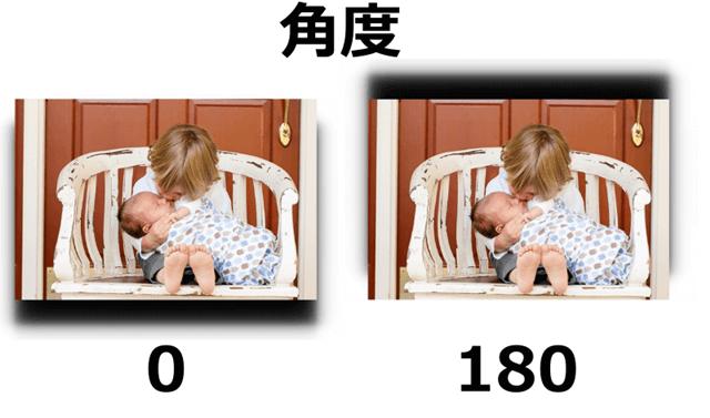 影の角度 0度と180度