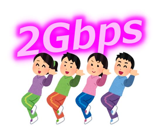 最大速度2Gbps