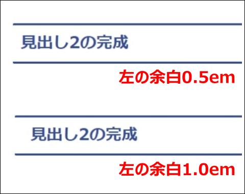 左の余白0.5emと1.0emの比較