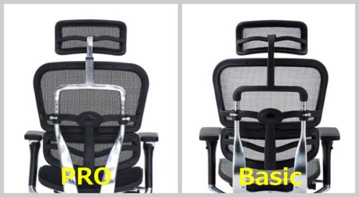 PROとBasic ボディの形状と素材の違い