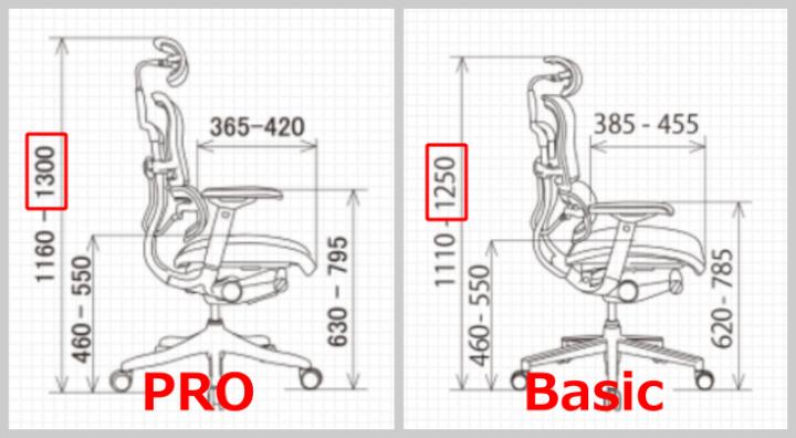 エルゴヒューマン PROとBasicの寸法表