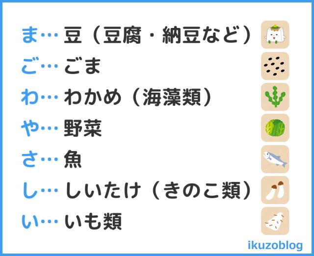 """""""まごわやさしい""""の頭文字から始まる7つの食品"""