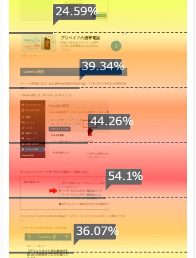 「熟読率 高」のアテンションヒートマップ