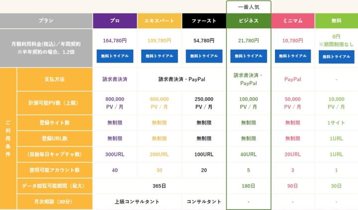 ミエルカヒートマップ利用料金一覧