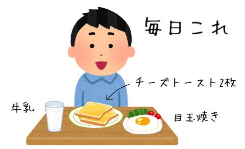 小学生高学年~中学生まで、私が食べ続けていた朝食